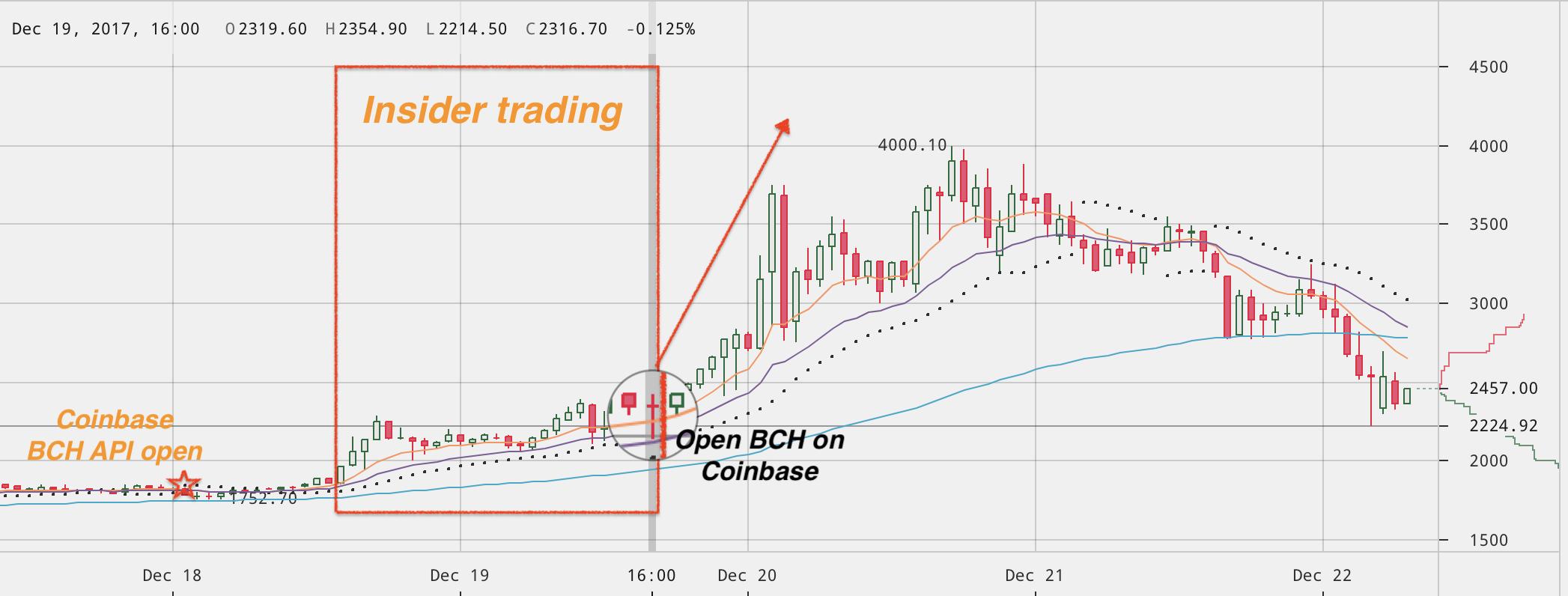coinbase_inside_trading