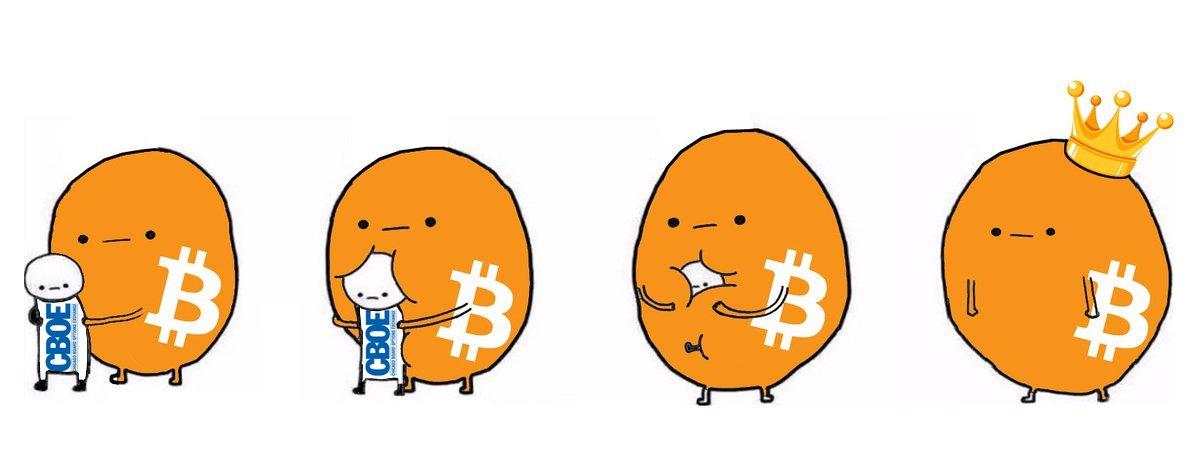 Hamarosan indul a Bitcoin Futures második hulláma