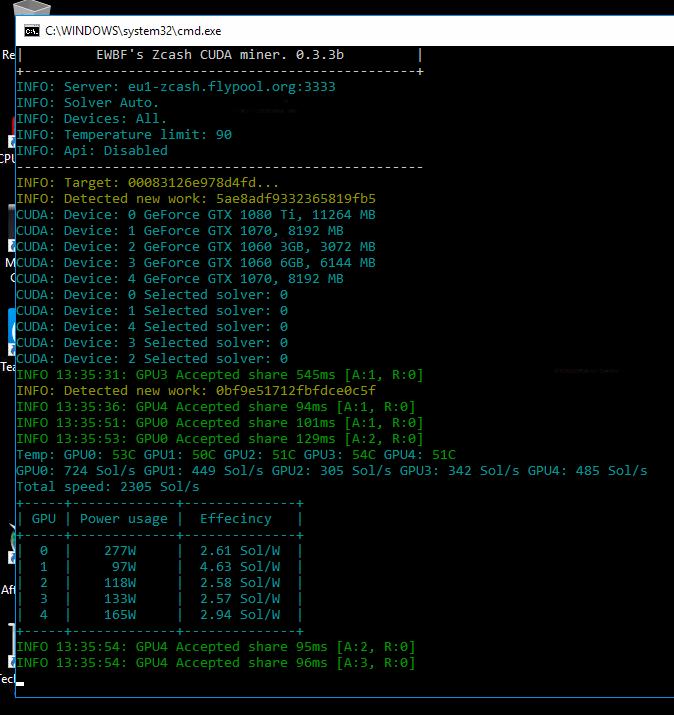 Bitcoin: UASF(BIP148) vs SegWit2x. Egyre nagyobb a FUD…