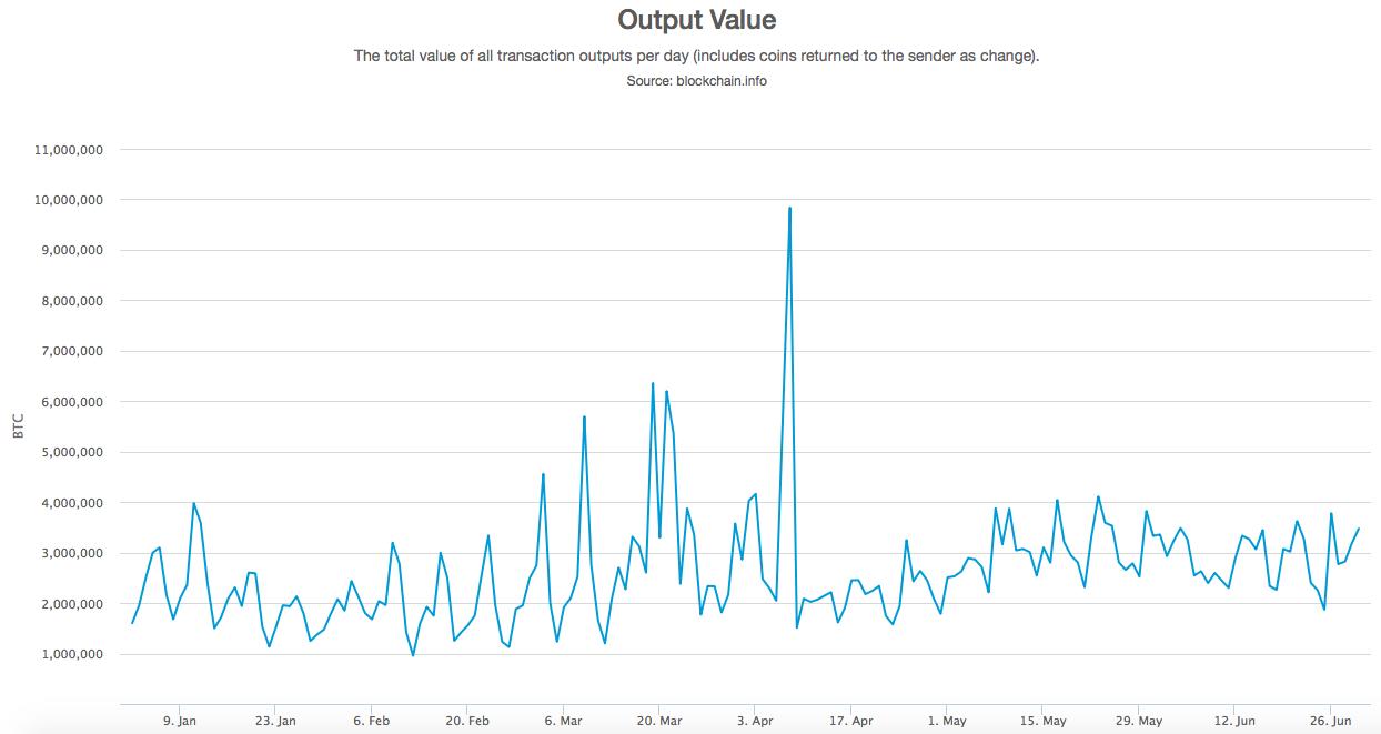 """Bitcoin """"Forkológia"""" I. – Hogyan érinti mindez az árfolyamot?"""