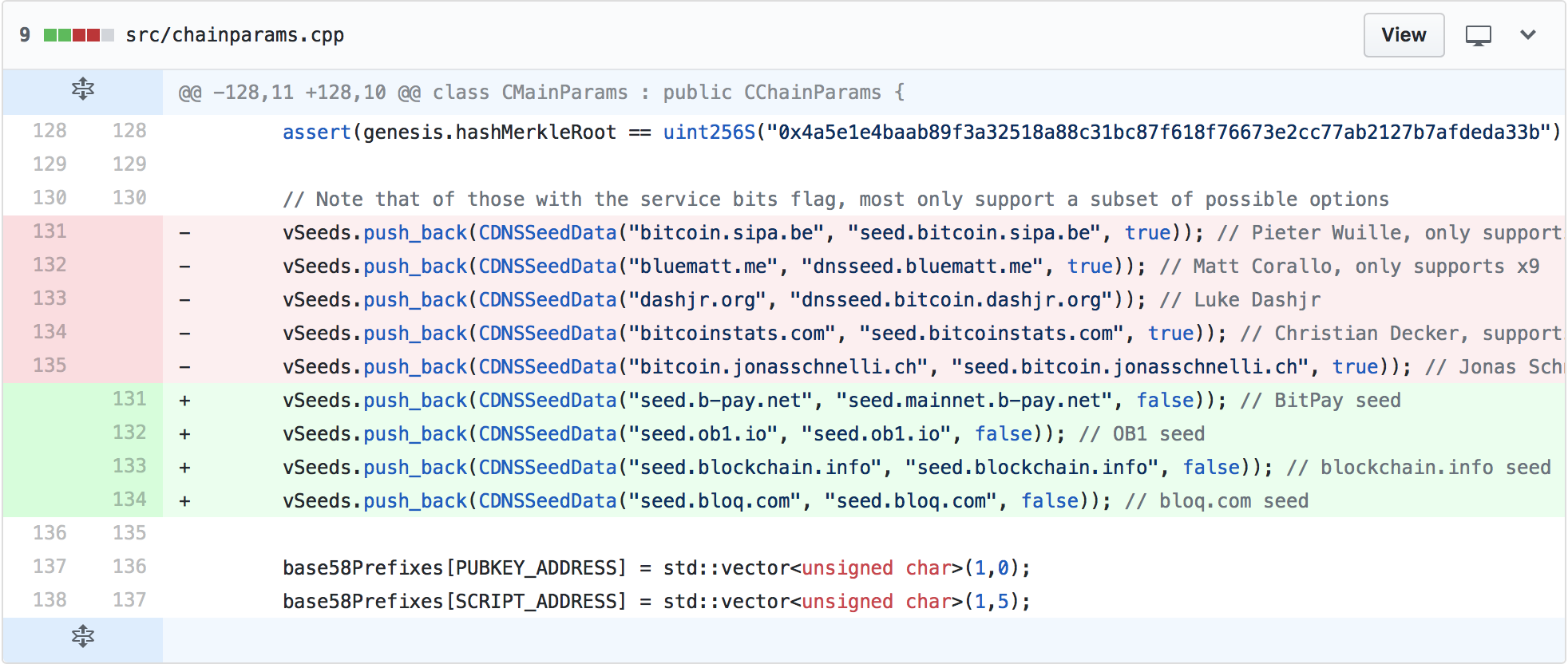 Bitcoin only for Business I.: ez már a hardfork szele?