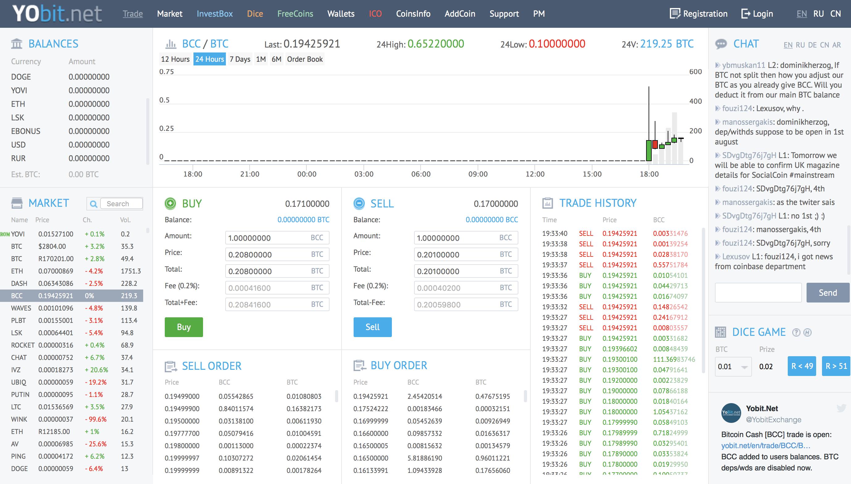 Bitcoin Cash: Bump vagy Pump? Kövessük valós időben…