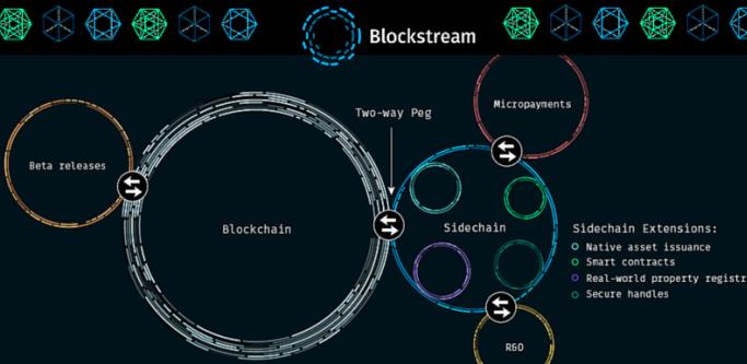 Bitcoin: A pokolba vezető út is jószándékkal van kikövezve