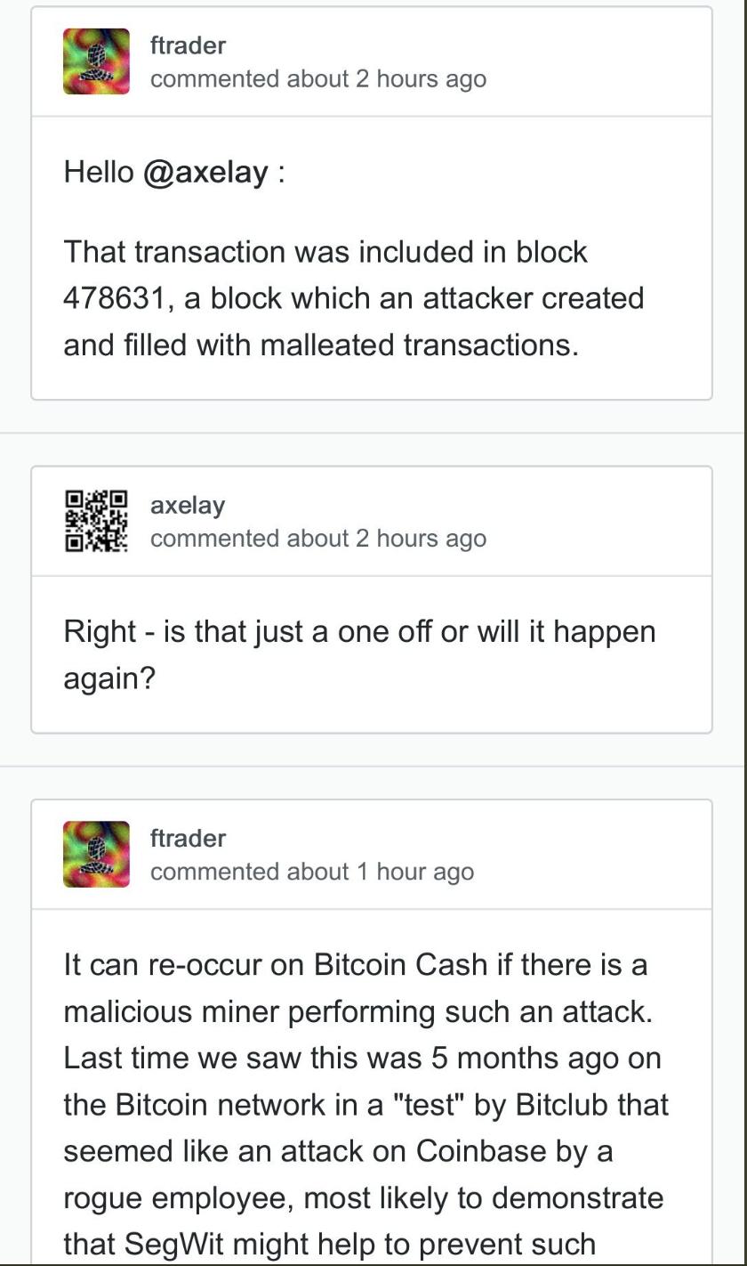 bitcoin kötő manipuláció)