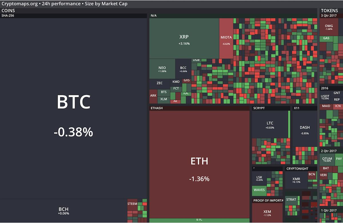 Bitcoin: SegWit2X vs Bitcoin Cash vs Legacy chain?