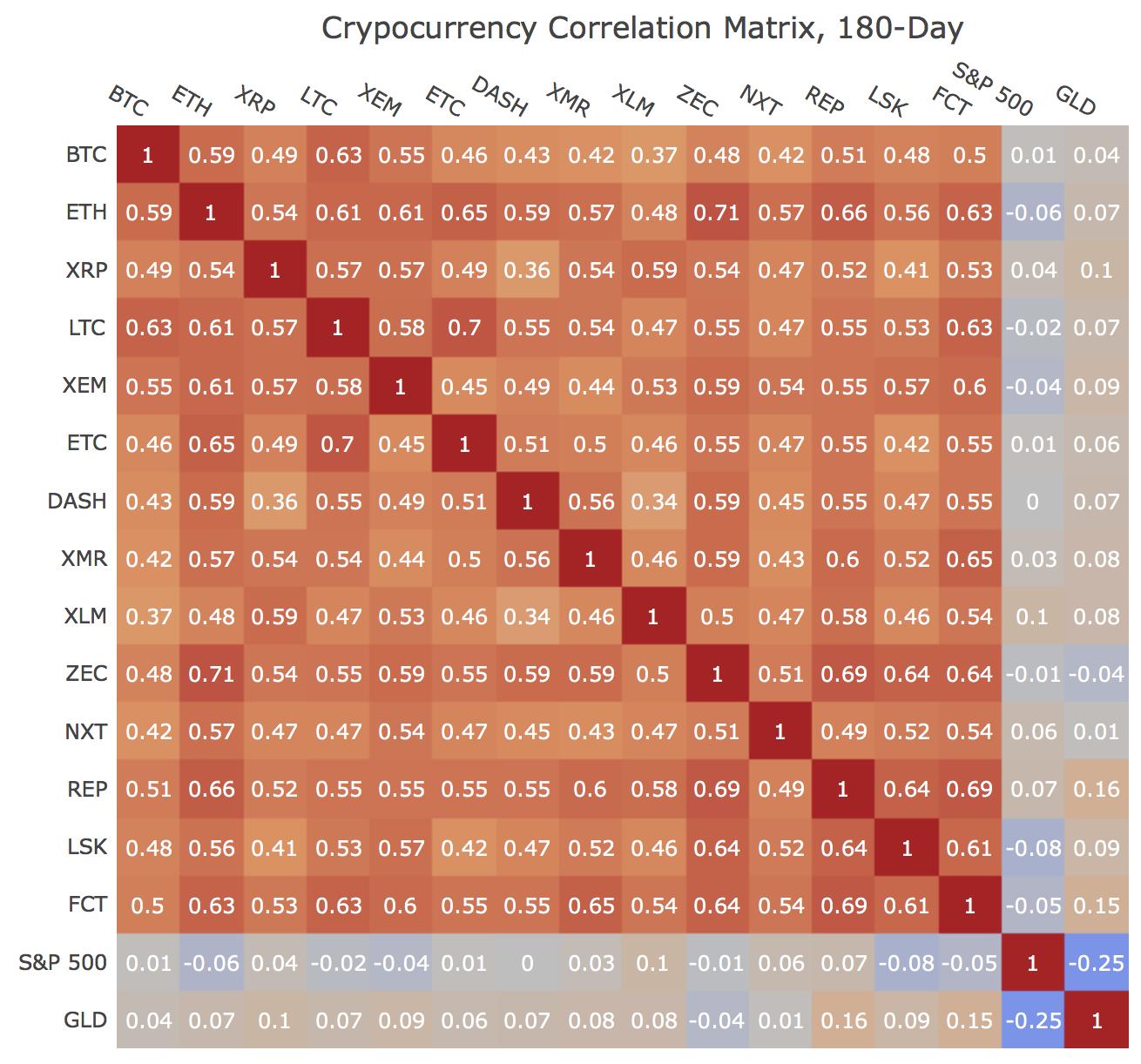 bitcoin fiat pénzpiac
