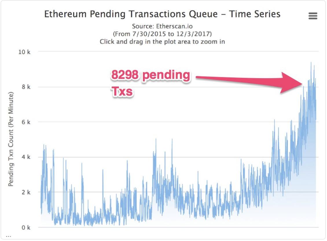 bitcoin belép az ingatlanpiacra