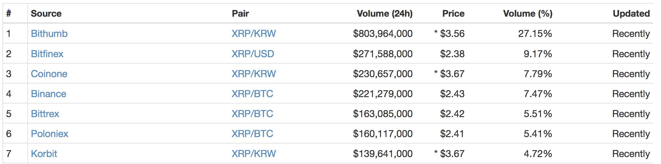 Bitcoin panic sell-out, ez megint nagyon sokan bekajálták