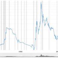A pénzügyi relativitás elmélete