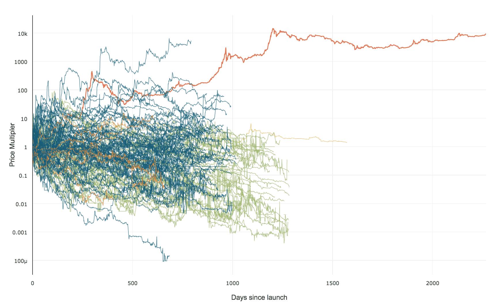 bitcoin nyereség napi tükör a bitcoin profit képlet kiszámítása