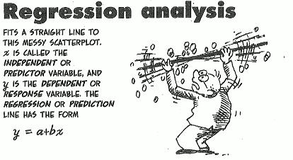 Machine Learning (ML) II. fejezet – lineáris regresszió