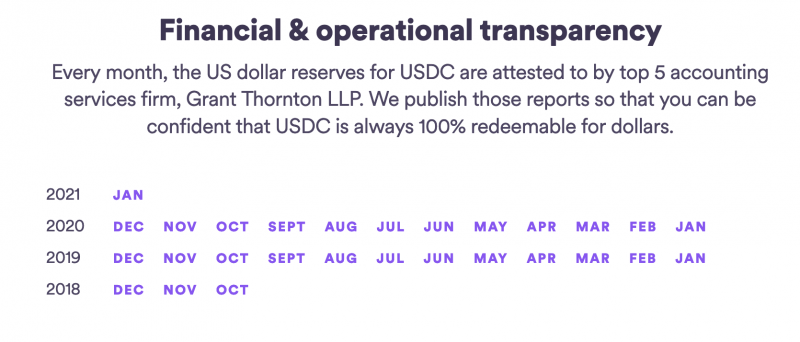 Independent USDC audit reports, financial and operational transparency