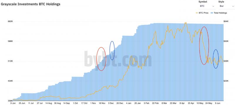 bitcoin piac nyitott és bezárja az időt