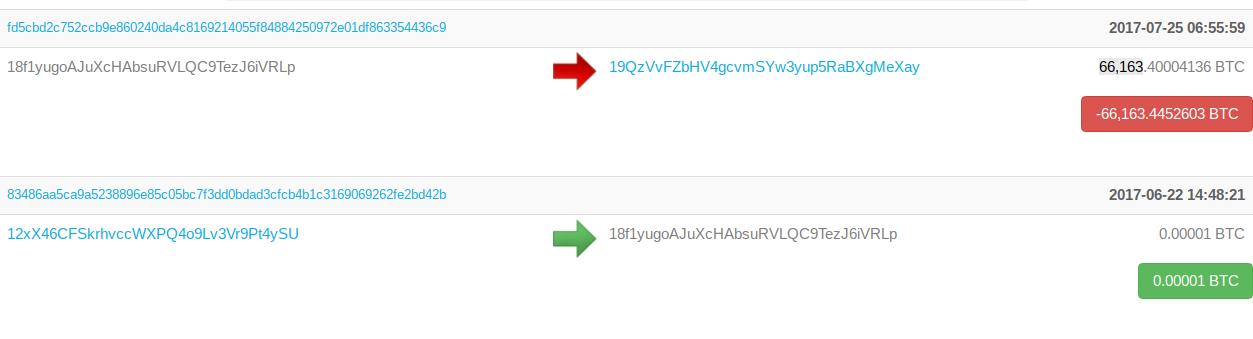 Újabb komoly lépések a bitcoin kifehérítése érdekében
