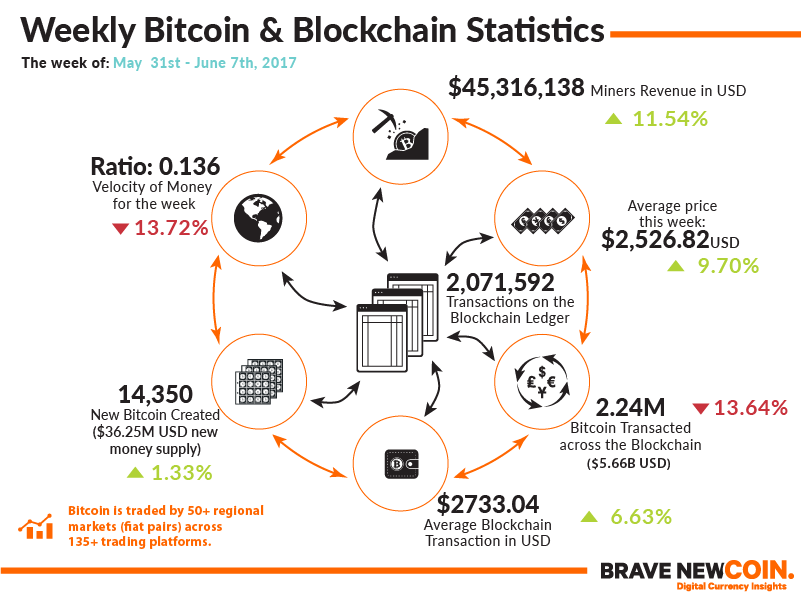 Bitcoin: erőt gyűjt vagy megpihen?